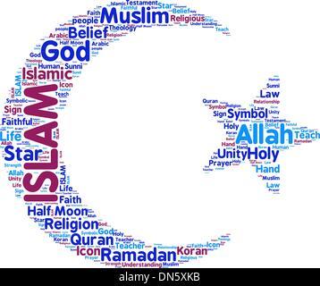 Islam word cloud concept  Vector illustration Stock Vector Art